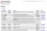 siteregister field-work